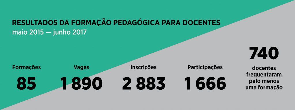 Resultados 2015-2016